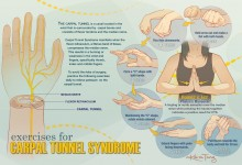 Exercises for Carpal Tunnel Syndrome, Adobe Illustrator. Illustration © Kai-ou Tang